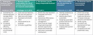 Table Business Case for Sustainability